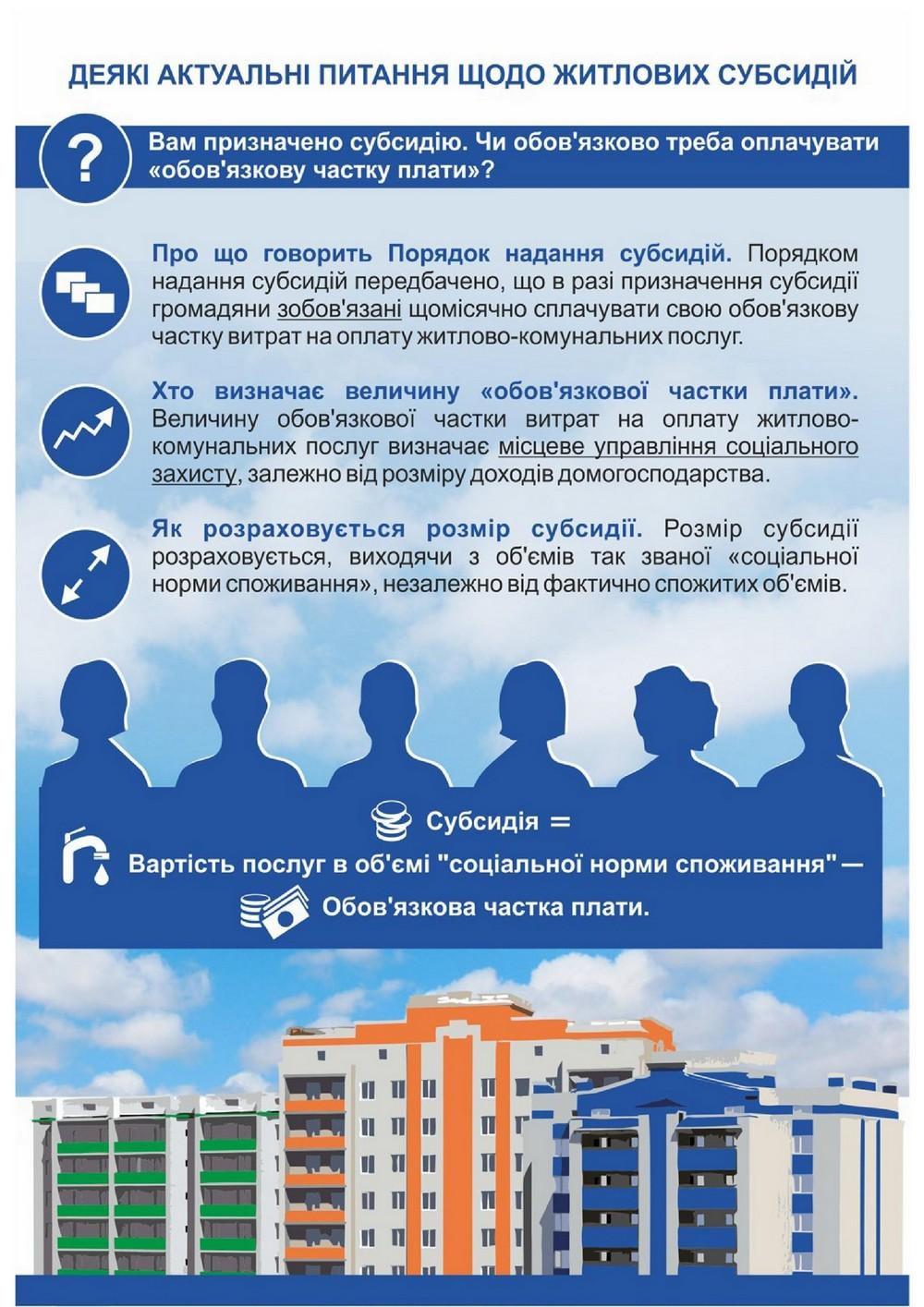 """Деякі актуальні питання щодо житлових субсидій 1 (Інформацію взято із сайту """"Інститут місцевого розвитку"""")"""