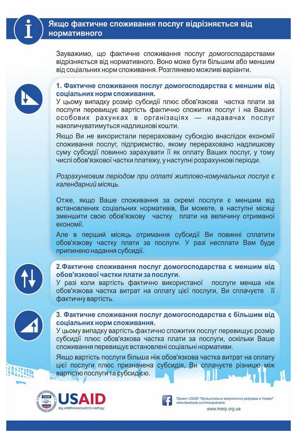 """Деякі актуальні питання щодо житлових субсидій 1_2 (Інформацію взято із сайту """"Інститут місцевого розвитку"""")"""